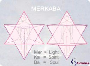 MerKaBa